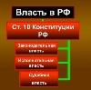 Органы власти в Зеленоградске